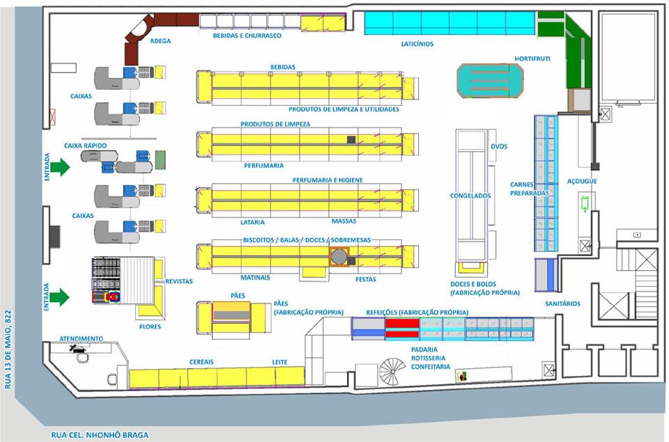Dicas para layout de supermercado consultoria a dist ncia for Distancia entre estantes biblioteca