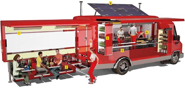 Como montar um food truck consultoria a dist ncia for Design food truck online